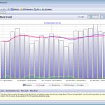 Log analyzer - visitors report chart