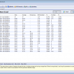 Log analyzer - visitors report list