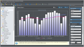 Web Log Storming analytics screen shot